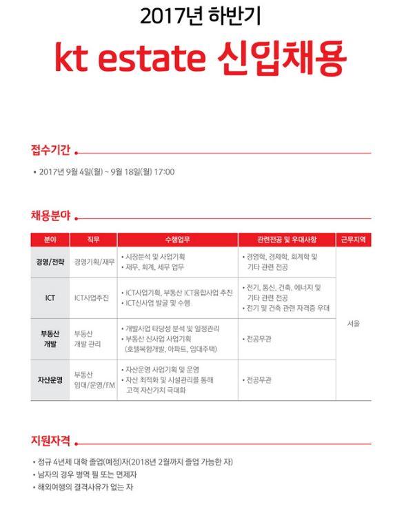 Kt estate 1.JPG